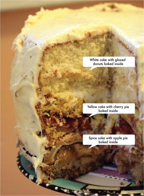 Cake Bakeries Petaluma